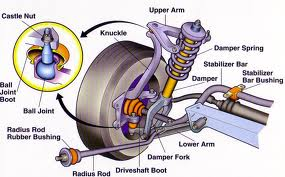 ball joints,bushings,sway bar links,center links,idler arm,pitman arm,rack and pinion,steering gear,tie rod, cv axle,cv joints,boots,haft shafts,shocks,struts,coils,u joints